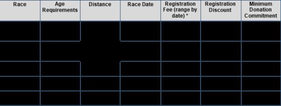 FVM Race Chart